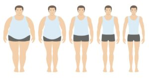 Weight loss transformation ATP Personal Training